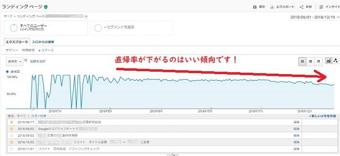 Googleアナリティクスのメモ機能×直帰率